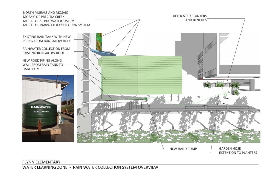 Flynn Rain Tank Presentation 131107 print to PDF Page 001