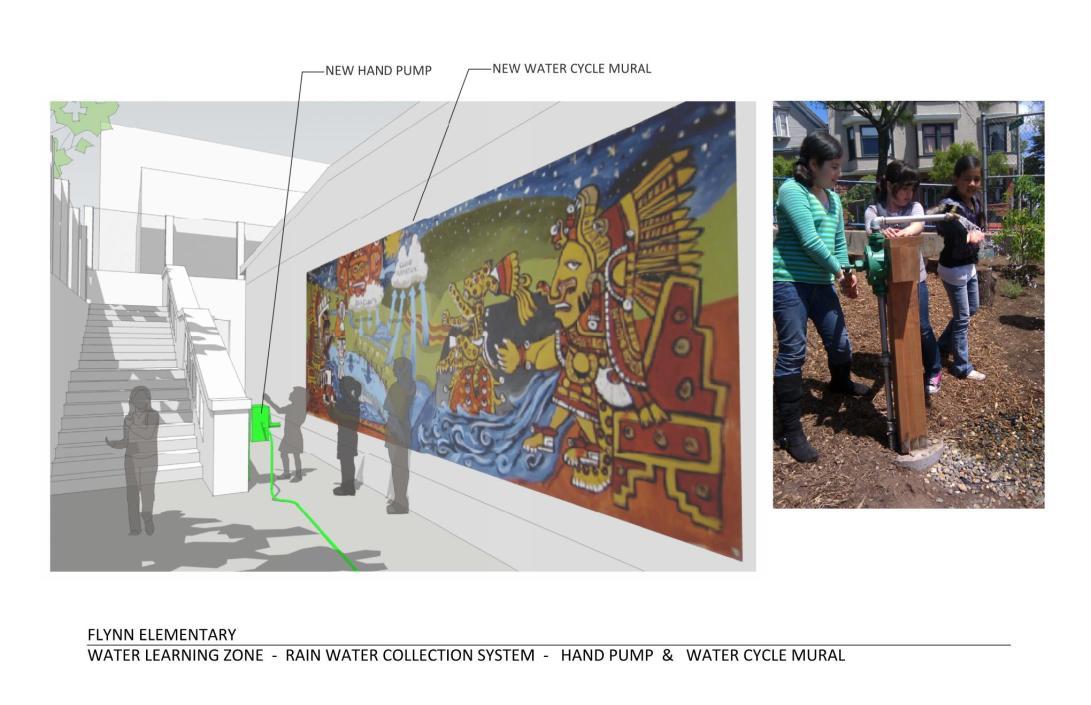 Flynn Rain Tank Presentation 131107 print to PDF Page 002