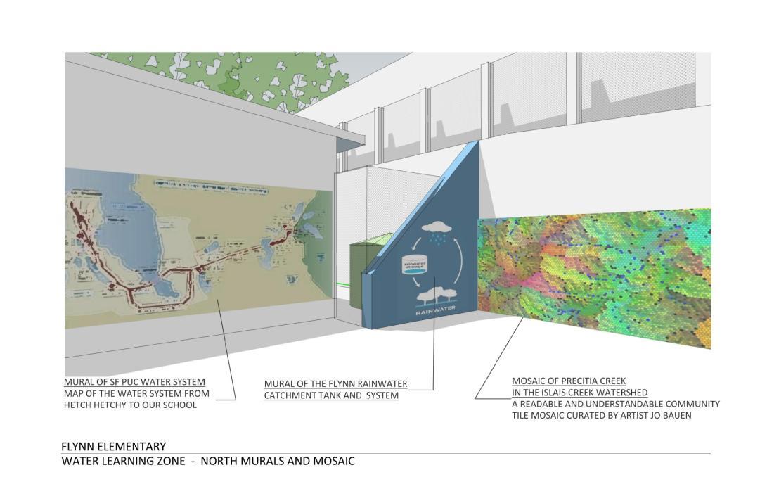 Flynn Rain Tank Presentation 131107 print to PDF Page 004